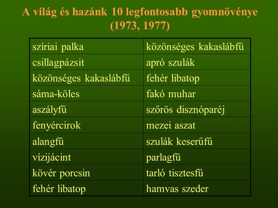 A világ és hazánk 10 legfontosabb gyomnövénye (1973, 1977) szíriai palkaközönséges kakaslábfű csillagpázsitapró szulák közönséges kakaslábfűfehér liba