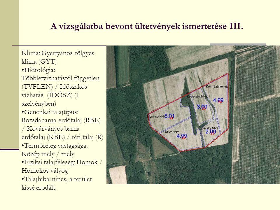 A vizsgálatba bevont ültetvények ismertetése III. Klíma: Gyertyános-tölgyes klíma (GYT) Hidrológia: Többletvízhatástól független (TVFLEN) / Időszakos