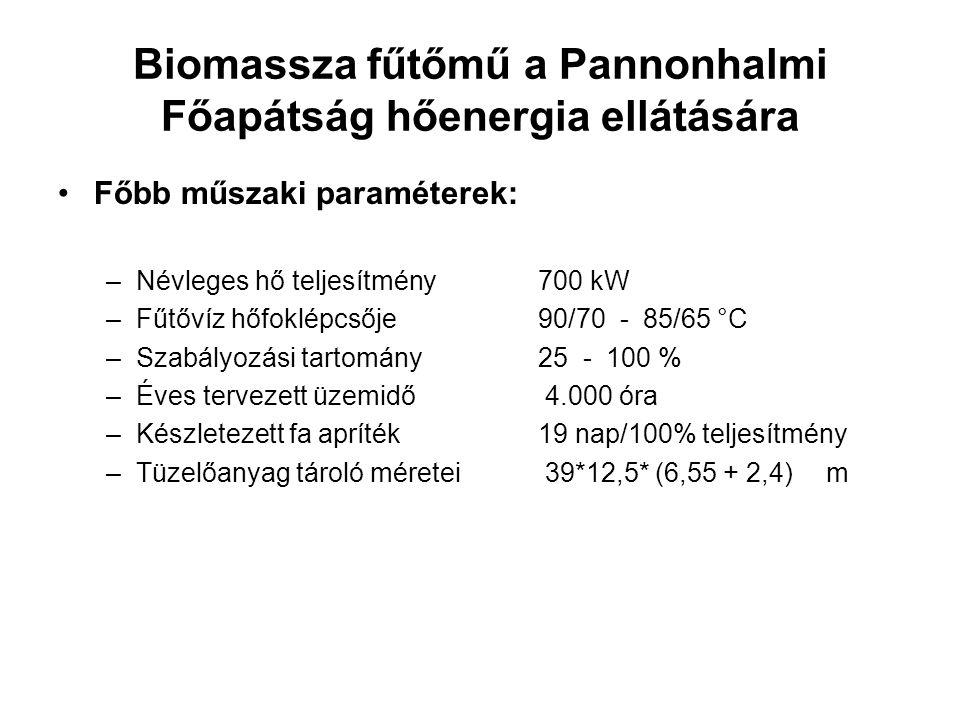 Biomassza fűtőmű a Pannonhalmi Főapátság hőenergia ellátására Főbb műszaki paraméterek: –Névleges hő teljesítmény 700 kW –Fűtővíz hőfoklépcsője90/70 -