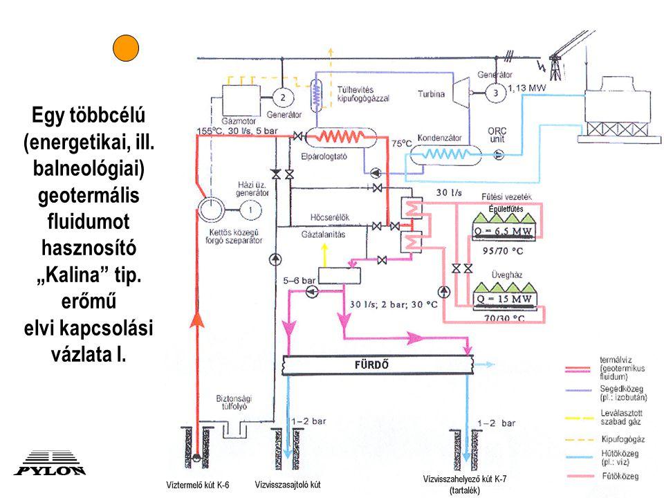 """Egy többcélú (energetikai, ill. balneológiai) geotermális fluidumot hasznosító """"Kalina"""" tip. erőmű elvi kapcsolási vázlata I."""