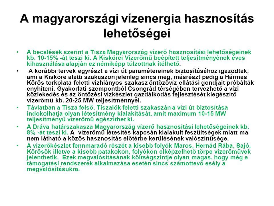 A becslések szerint a Tisza Magyarország vízerő hasznosítási lehetőségeinek kb. 10-15% -át teszi ki. A Kiskörei Vízerőmű beépített teljesítményének év
