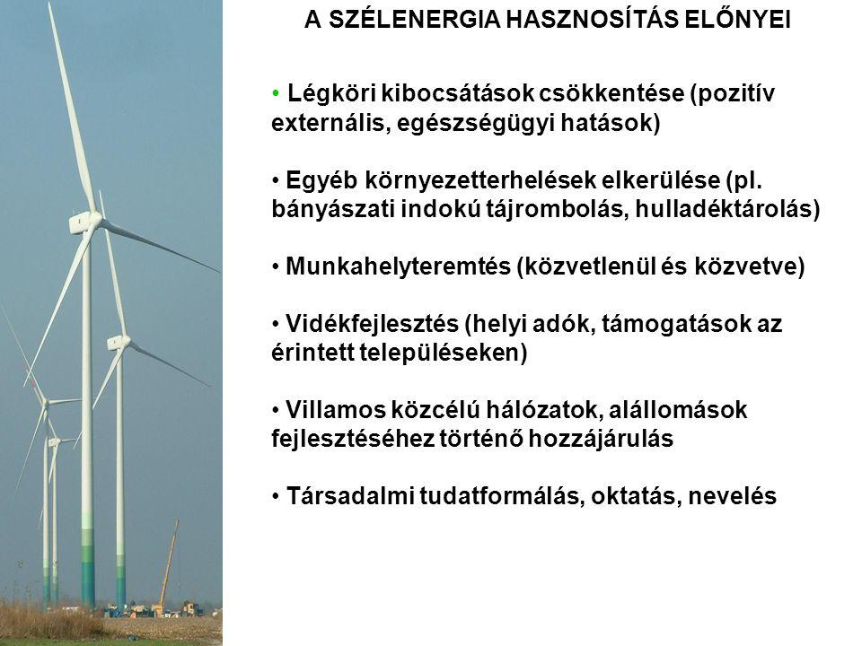 A SZÉLENERGIA HASZNOSÍTÁS ELŐNYEI Légköri kibocsátások csökkentése (pozitív externális, egészségügyi hatások) Egyéb környezetterhelések elkerülése (pl