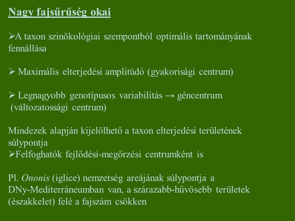 Nagy fajsűrűség okai  A taxon szinökológiai szempontból optimális tartományának fennállása  Maximális elterjedési amplitúdó (gyakorisági centrum) 