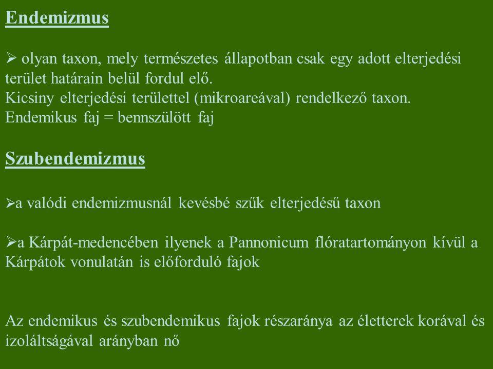 Endemizmus  olyan taxon, mely természetes állapotban csak egy adott elterjedési terület határain belül fordul elő. Kicsiny elterjedési területtel (mi