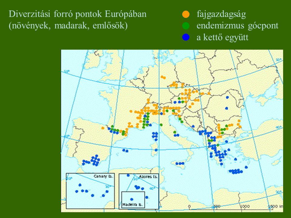 fajgazdagság endemizmus gócpont a kettő együtt Diverzitási forró pontok Európában (növények, madarak, emlősök)