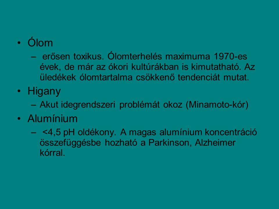 Ólom – erősen toxikus. Ólomterhelés maximuma 1970-es évek, de már az ókori kultúrákban is kimutatható. Az üledékek ólomtartalma csökkenő tendenciát mu