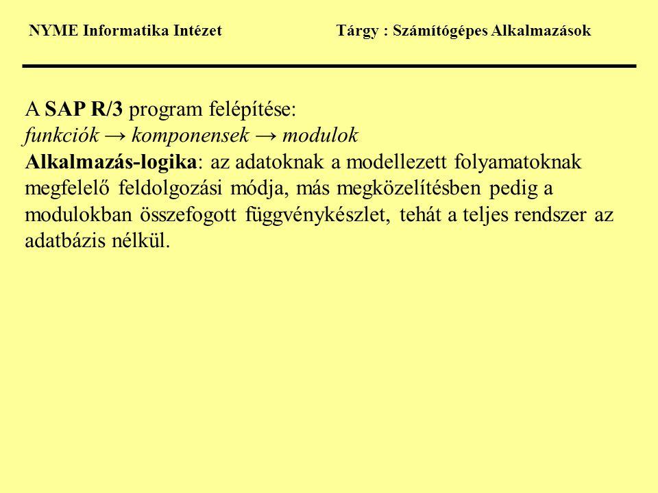 NYME Informatika IntézetTárgy : Számítógépes Alkalmazások A SAP R/3 program felépítése: funkciók → komponensek → modulok Alkalmazás-logika: az adatoknak a modellezett folyamatoknak megfelelő feldolgozási módja, más megközelítésben pedig a modulokban összefogott függvénykészlet, tehát a teljes rendszer az adatbázis nélkül.