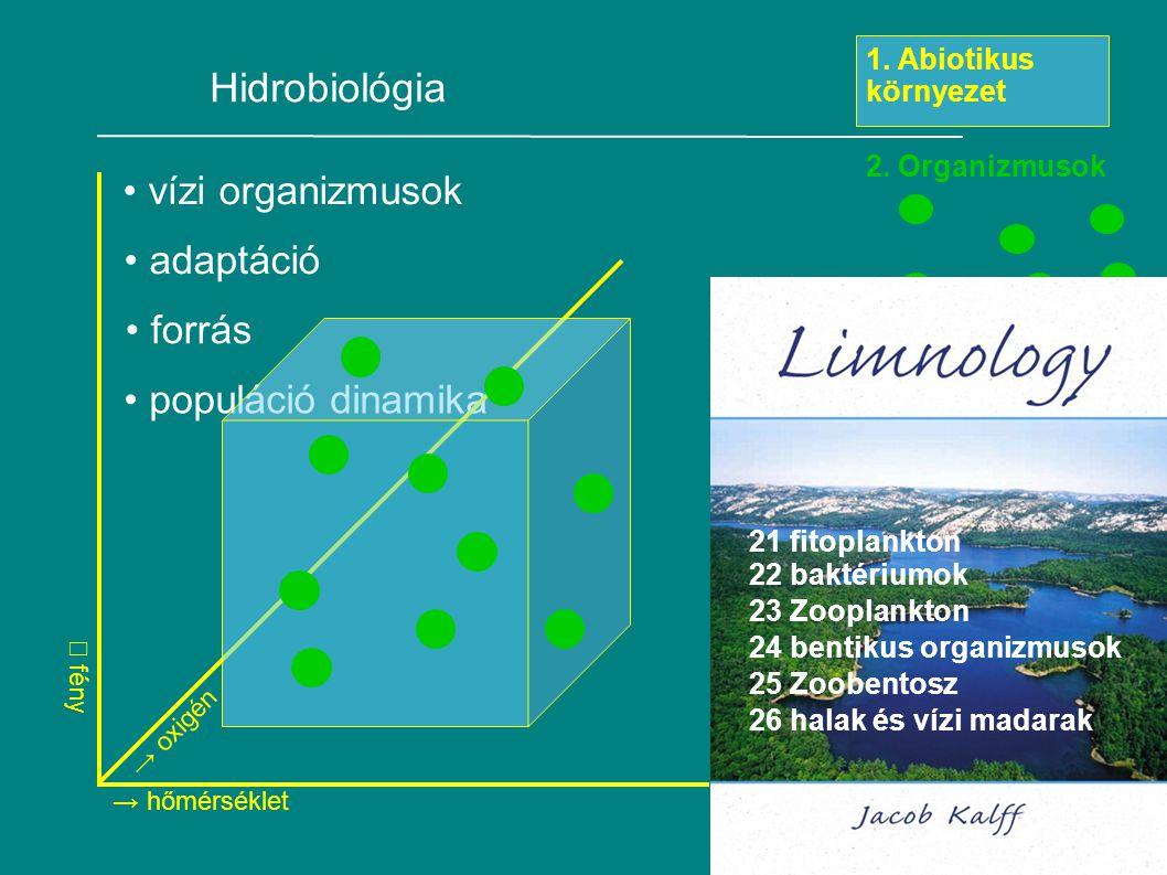 populáció dinamika Hidrobiológia vízi organizmusok adaptáció → hőmérséklet → oxigén → fény 1.