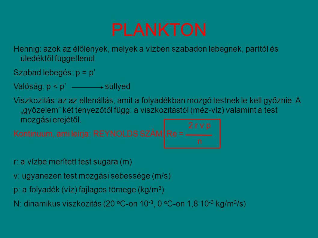 """A Reynolds szám (dimenziója nincs) Mozgó részecskeReynolds-szám Úszó bálna10 8 Úszó hering10 5 """"ugró vizibolha10 2 Úszó papucsállatka10 -1 Süllyedő kovaalga10 -2 Ostoros kénbaktérium10 -4 Alacsony Re: A víz turbulens mozgásait és horizontális áramlásait nem tudja """"átúszni , sodródik: PLANKTON Magas Re: """"átússza, NEKTON"""