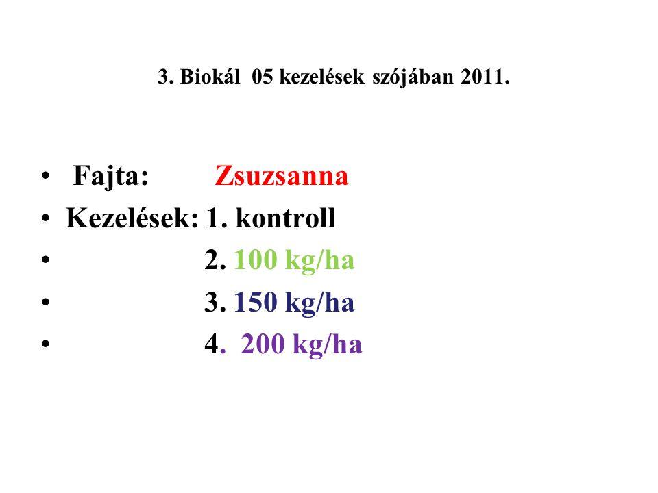 3. Biokál 05 kezelések szójában 2011. Fajta: Zsuzsanna Kezelések: 1. kontroll 2. 100 kg/ha 3. 150 kg/ha 4. 200 kg/ha