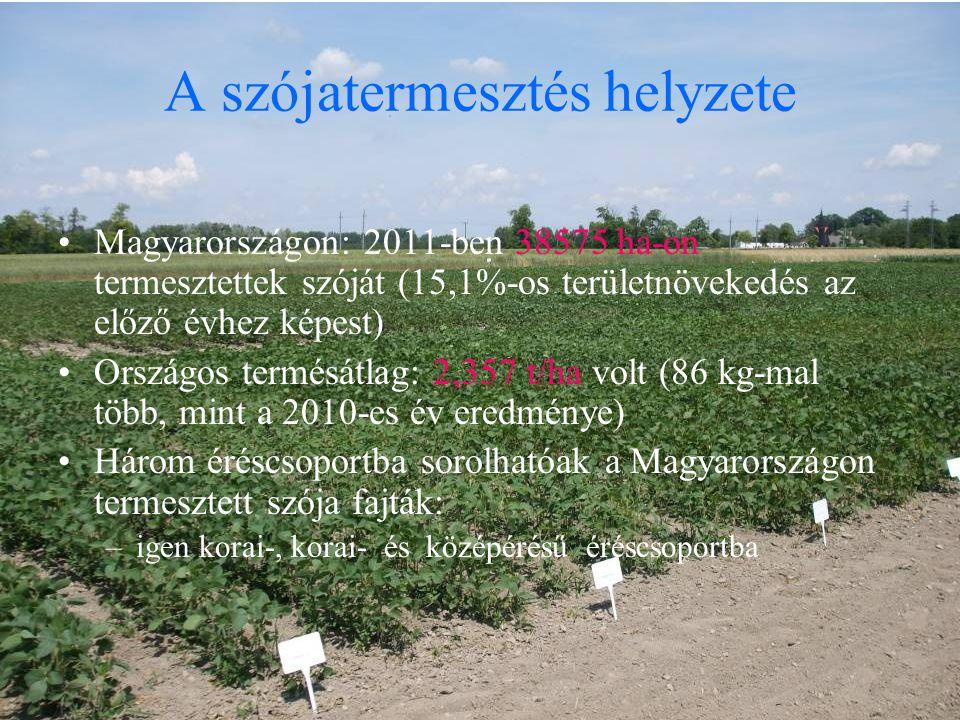 A szójatermesztés helyzete Magyarországon: 2011-ben 38575 ha-on termesztettek szóját (15,1%-os területnövekedés az előző évhez képest) Országos termésátlag: 2,357 t/ha volt (86 kg-mal több, mint a 2010-es év eredménye) Három éréscsoportba sorolhatóak a Magyarországon termesztett szója fajták: –igen korai-, korai- és középérésű éréscsoportba