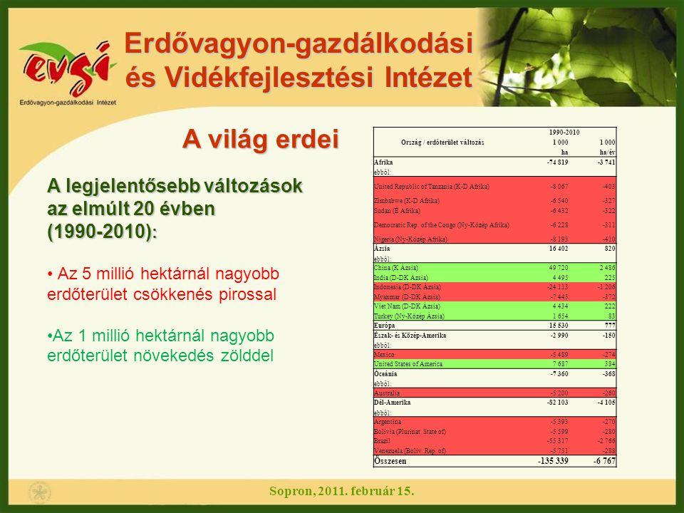 Erdővagyon-gazdálkodási és Vidékfejlesztési Intézet A világ erdei A legjelentősebb változások az elmúlt 20 évben (1990-2010) : Az 5 millió hektárnál n