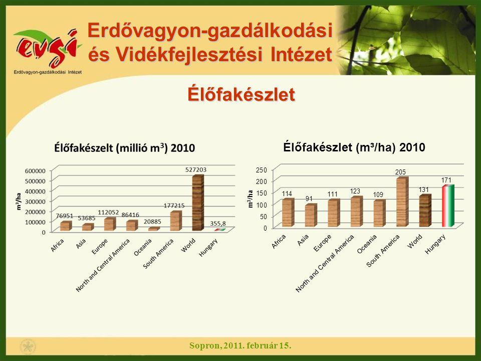Erdővagyon-gazdálkodási és Vidékfejlesztési Intézet Élőfakészlet Sopron, 2011. február 15.