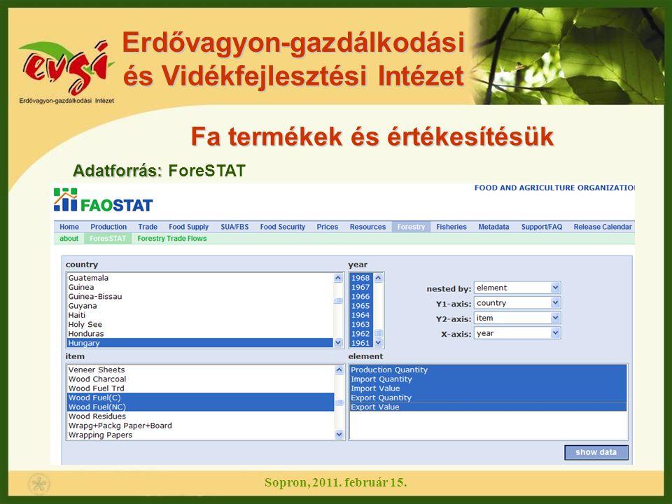 Erdővagyon-gazdálkodási és Vidékfejlesztési Intézet Fa termékek és értékesítésük Adatforrás: Adatforrás: ForeSTAT Sopron, 2011. február 15.
