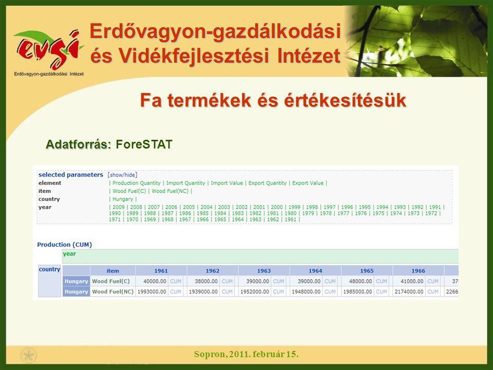 Fa termékek és értékesítésük Adatforrás: Adatforrás: ForeSTAT Erdővagyon-gazdálkodási és Vidékfejlesztési Intézet Sopron, 2011. február 15.