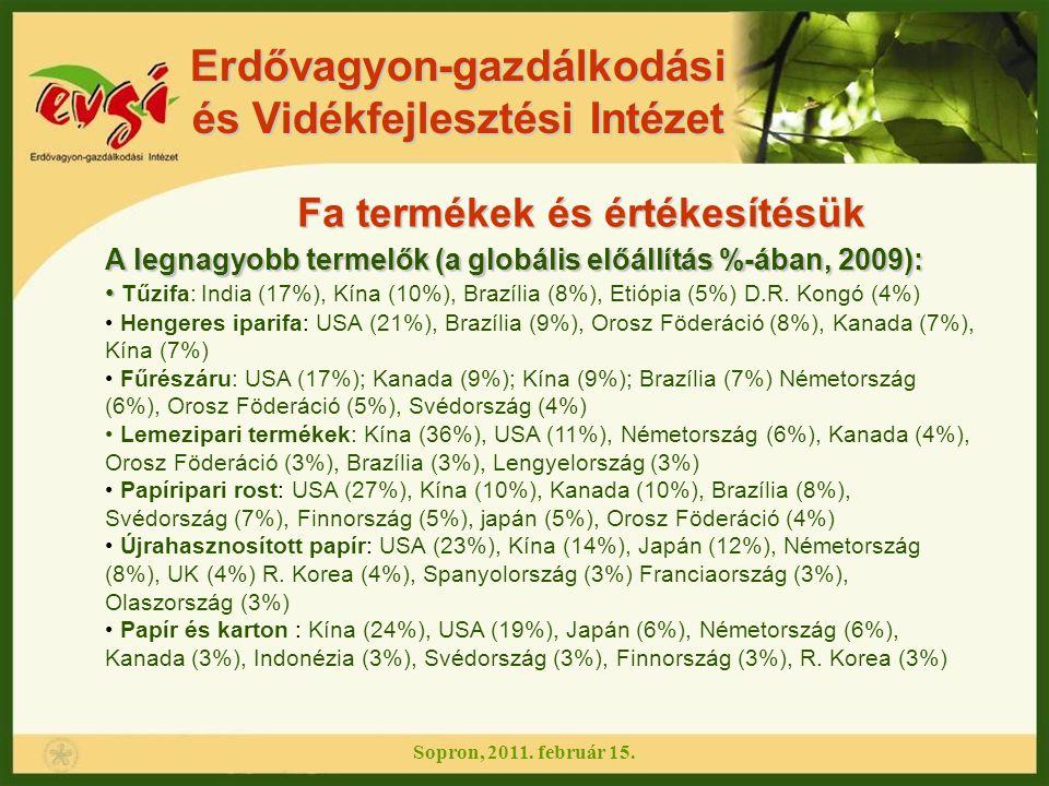 Erdővagyon-gazdálkodási és Vidékfejlesztési Intézet Sopron, 2011. február 15. Fa termékek és értékesítésük A legnagyobb termelők (a globális előállítá