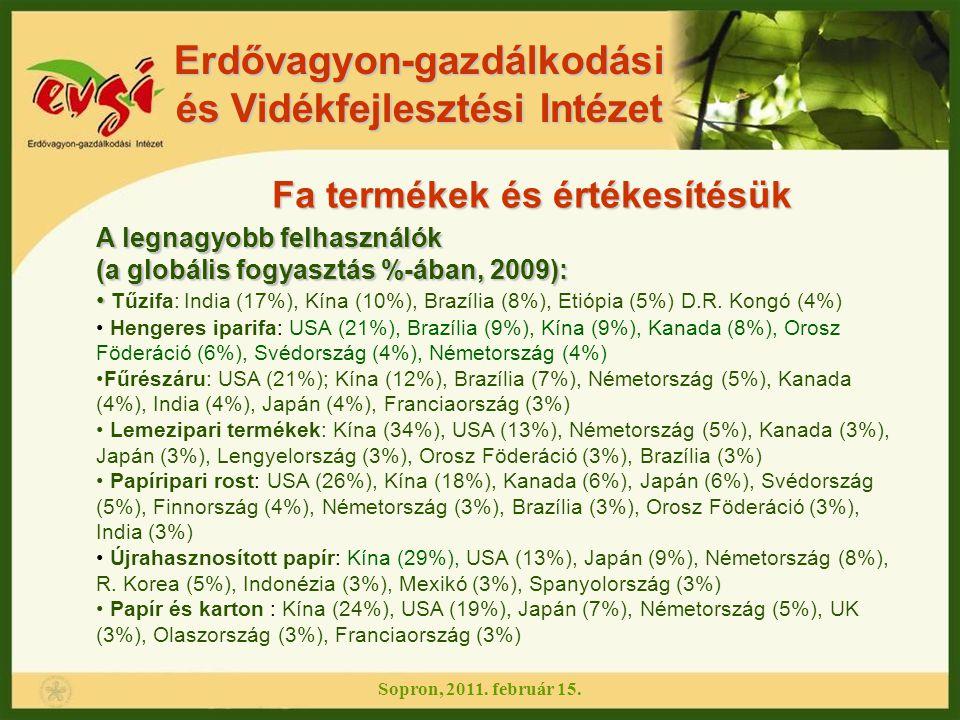 Erdővagyon-gazdálkodási és Vidékfejlesztési Intézet Sopron, 2011. február 15. Fa termékek és értékesítésük A legnagyobb felhasználók (a globális fogya