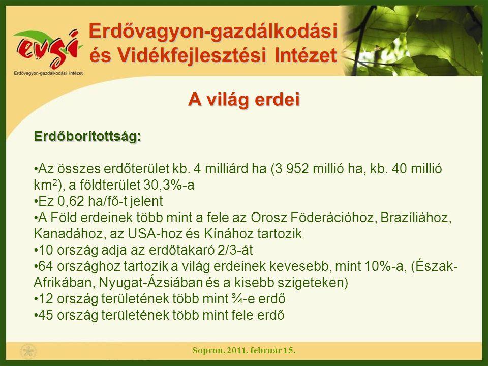 Erdővagyon-gazdálkodási és Vidékfejlesztési Intézet A világ erdei Erdőborítottság: Az összes erdőterület kb. 4 milliárd ha (3 952 millió ha, kb. 40 mi