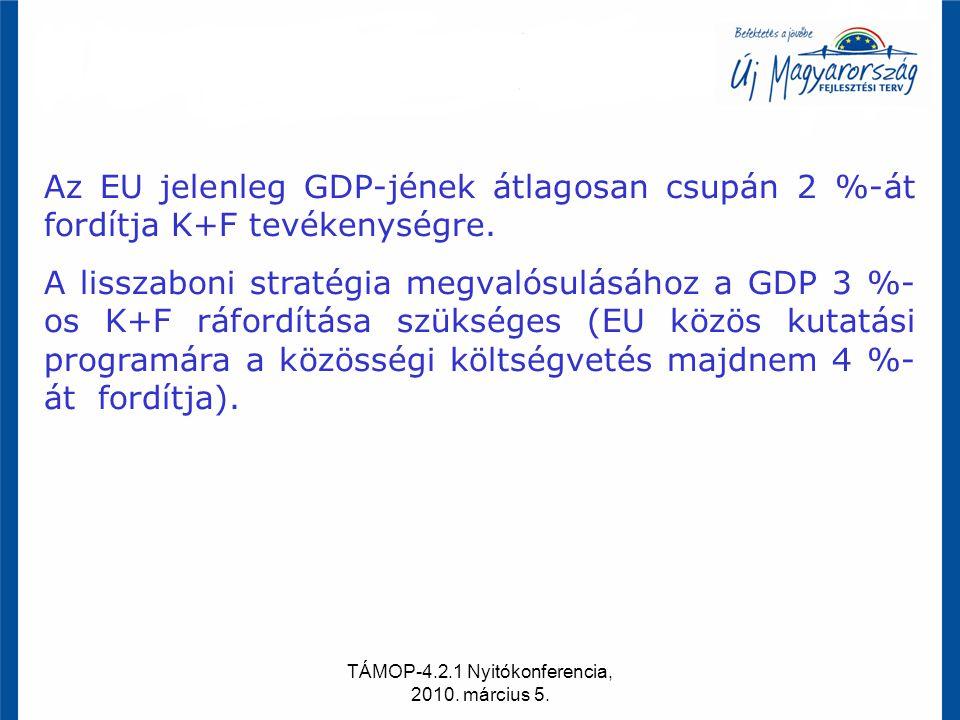 TÁMOP-4.2.1 Nyitókonferencia, 2010. március 5. Az EU jelenleg GDP-jének átlagosan csupán 2 %-át fordítja K+F tevékenységre. A lisszaboni stratégia meg