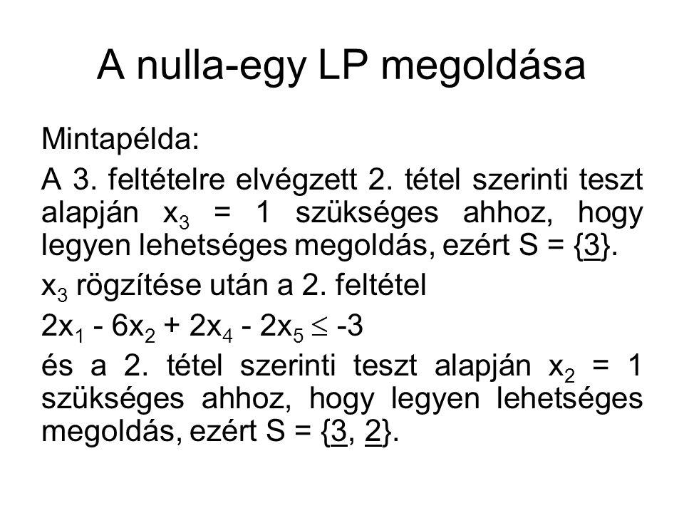 A nulla-egy LP megoldása Mintapélda: A 3. feltételre elvégzett 2.
