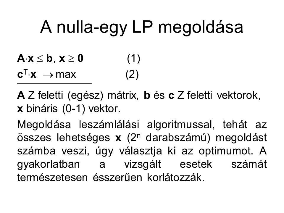 A nulla-egy LP megoldása A  x  b, x  0 (1) c T  x  max (2)  A Z feletti (egész) mátrix, b és c Z feletti vektorok, x bináris (0-1) vektor.