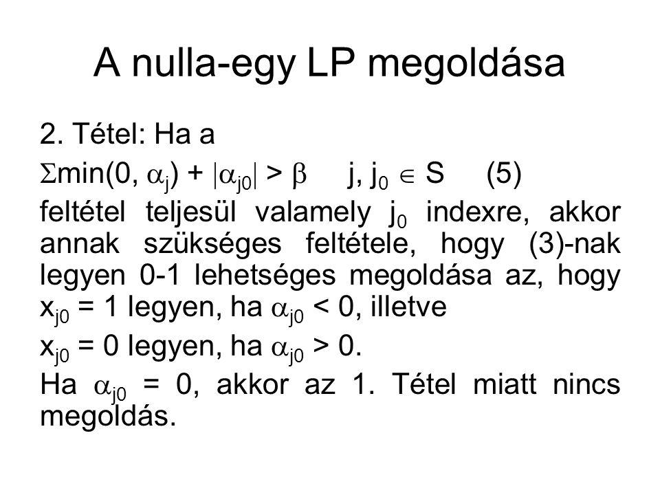 A nulla-egy LP megoldása Algoritmus: x j változókat két halmazra osztjuk: ha j  S, akkor x S j kötött változó (értékét rögzítjük 0-ra vagy 1-re), a többi x j, j  S szabad (meghatározandó) változó.