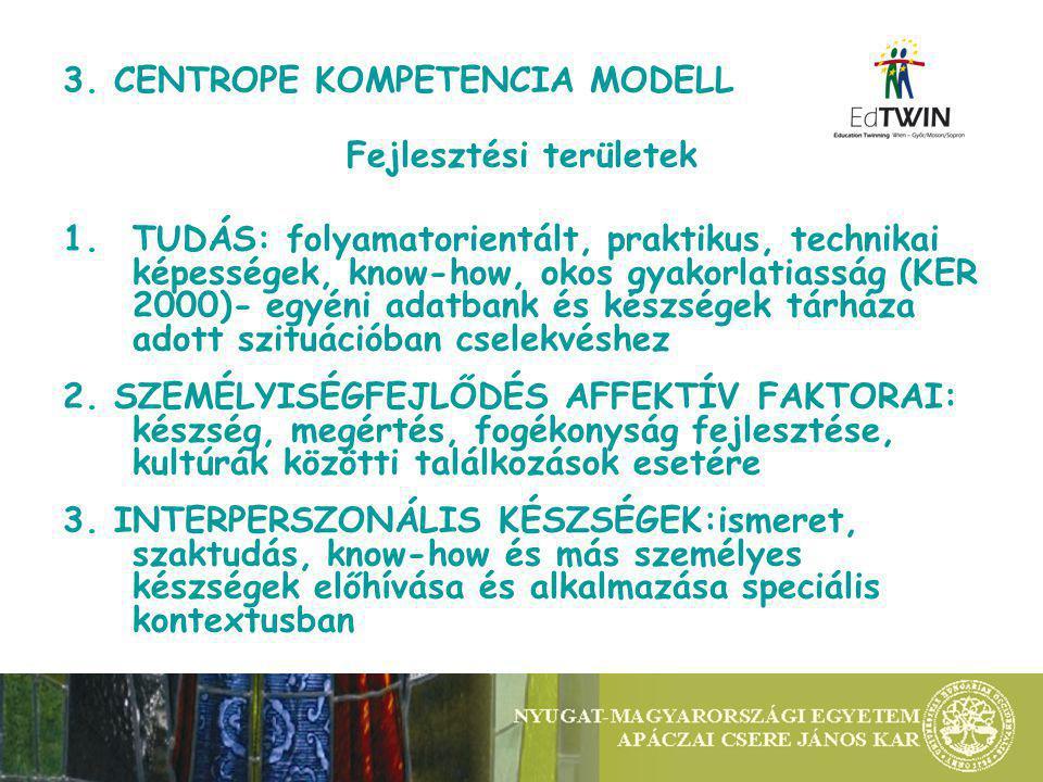 3. CENTROPE KOMPETENCIA MODELL Fejlesztési területek 1.TUDÁS: folyamatorientált, praktikus, technikai képességek, know-how, okos gyakorlatiasság (KER