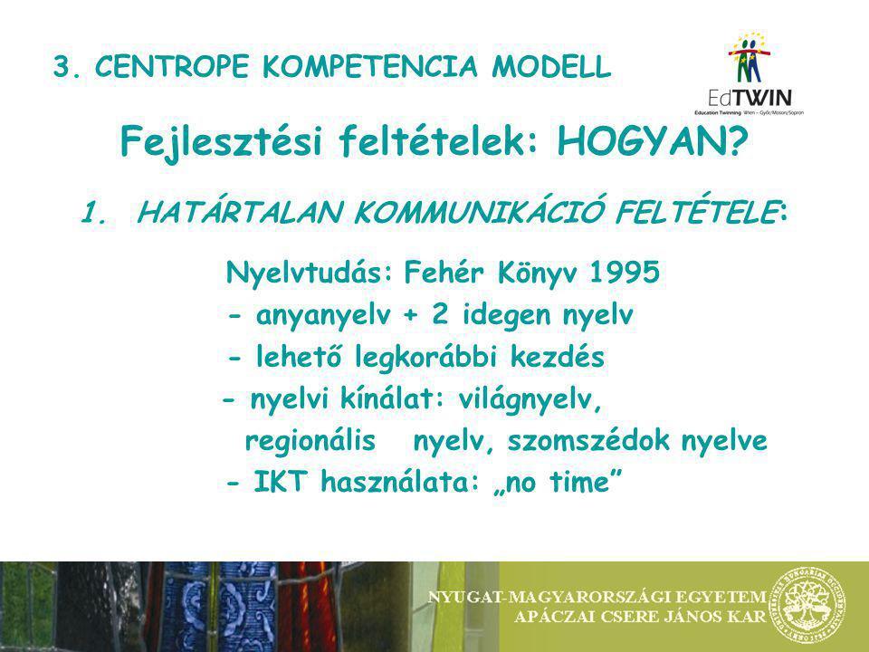3. CENTROPE KOMPETENCIA MODELL Fejlesztési feltételek: HOGYAN.