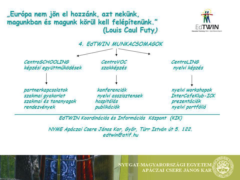 4. EdTWIN MUNKACSOMAGOK CentroSCHOOLING CentroVOC CentroLING képzési együttműködések szakképzés nyelvi képzés partnerkapcsolatok konferenciák nyelvi w