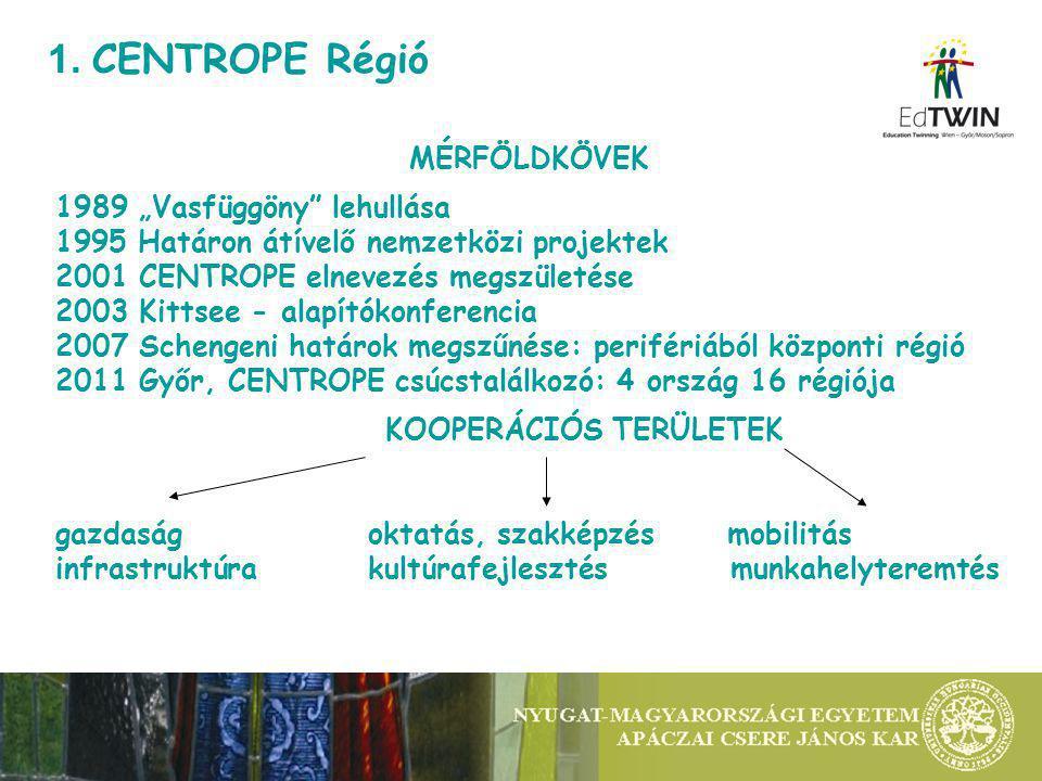 """1. CENTROPE Régió MÉRFÖLDKÖVEK 1989 """"Vasfüggöny"""" lehullása 1995 Határon átívelő nemzetközi projektek 2001 CENTROPE elnevezés megszületése 2003 Kittsee"""
