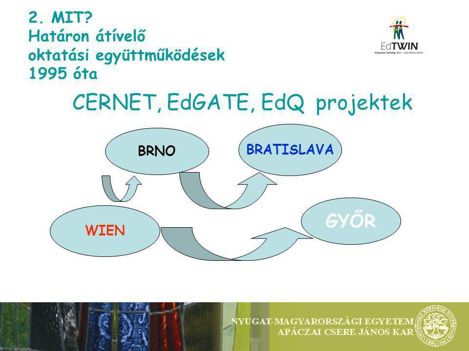 2.Európai projektek gondolati kerete érdeklődés közös tevékenységek kooperáció Ki vagyok én.