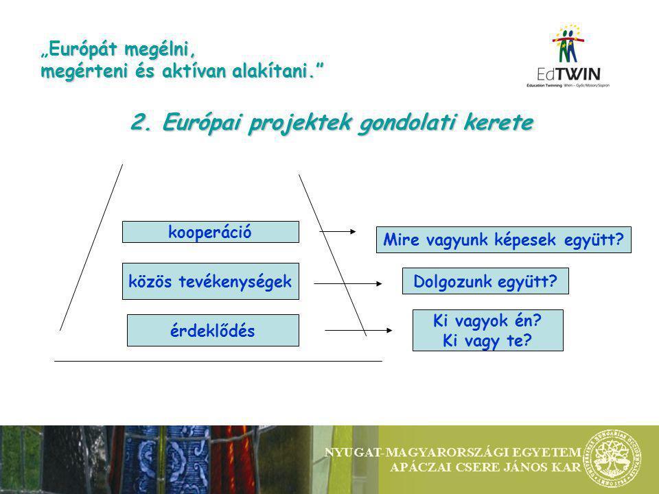 2. Európai projektek gondolati kerete érdeklődés közös tevékenységek kooperáció Ki vagyok én.