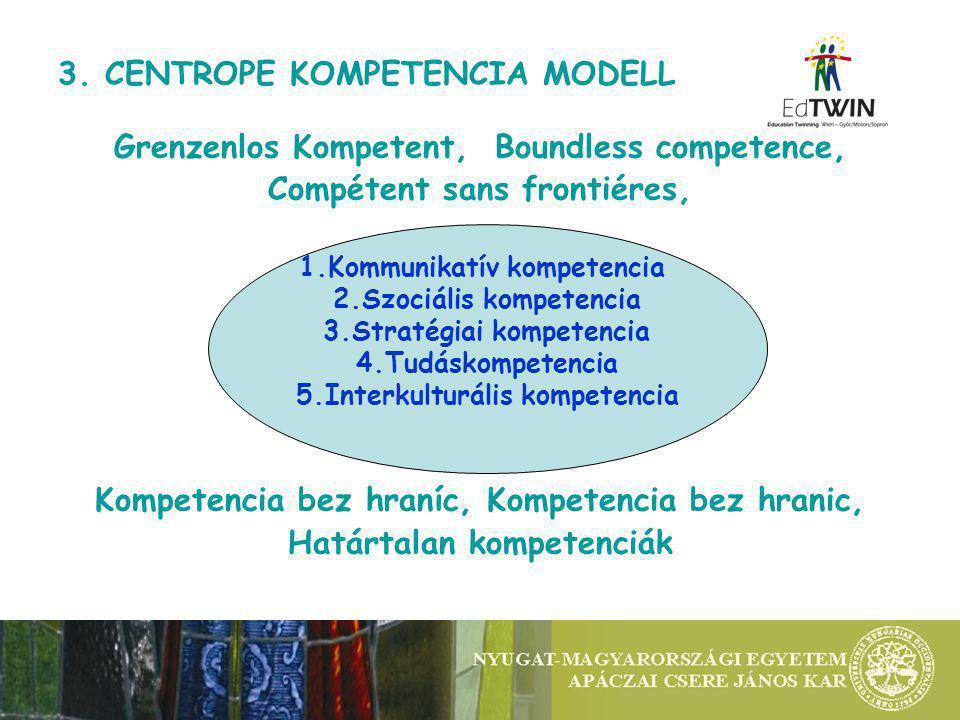 3. CENTROPE KOMPETENCIA MODELL Grenzenlos Kompetent, Boundless competence, Compétent sans frontiéres, Kompetencia bez hraníc, Kompetencia bez hranic,
