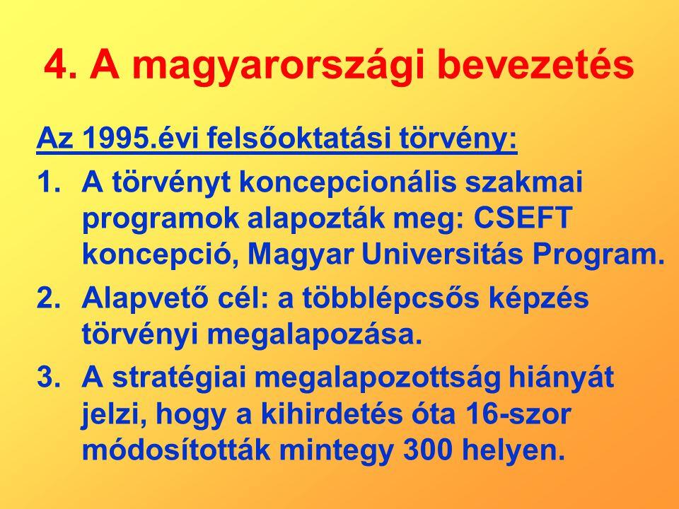 4. A magyarországi bevezetés Az 1995.évi felsőoktatási törvény: 1.A törvényt koncepcionális szakmai programok alapozták meg: CSEFT koncepció, Magyar U
