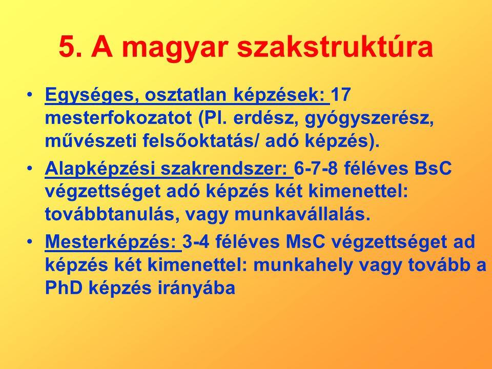 5. A magyar szakstruktúra Egységes, osztatlan képzések: 17 mesterfokozatot (Pl. erdész, gyógyszerész, művészeti felsőoktatás/ adó képzés). Alapképzési