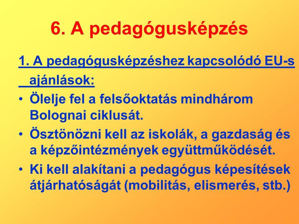 6. A pedagógusképzés 1. A pedagógusképzéshez kapcsolódó EU-s ajánlások: Ölelje fel a felsőoktatás mindhárom Bolognai ciklusát. Ösztönözni kell az isko