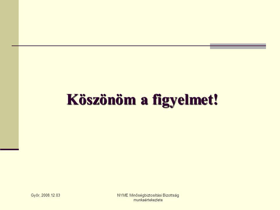 Győr, 2008.12.03 NYME Minőségbiztosítási Bizottság munkaértekezlete Köszönöma figyelmet.