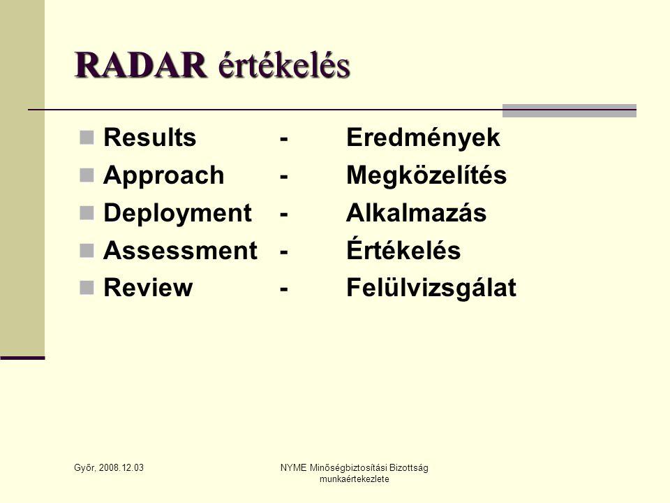 Győr, 2008.12.03 NYME Minőségbiztosítási Bizottság munkaértekezlete RADAR értékelés R Results-Eredmények A Approach-Megközelítés D Deployment-Alkalmazás A Assessment-Értékelés R Review-Felülvizsgálat
