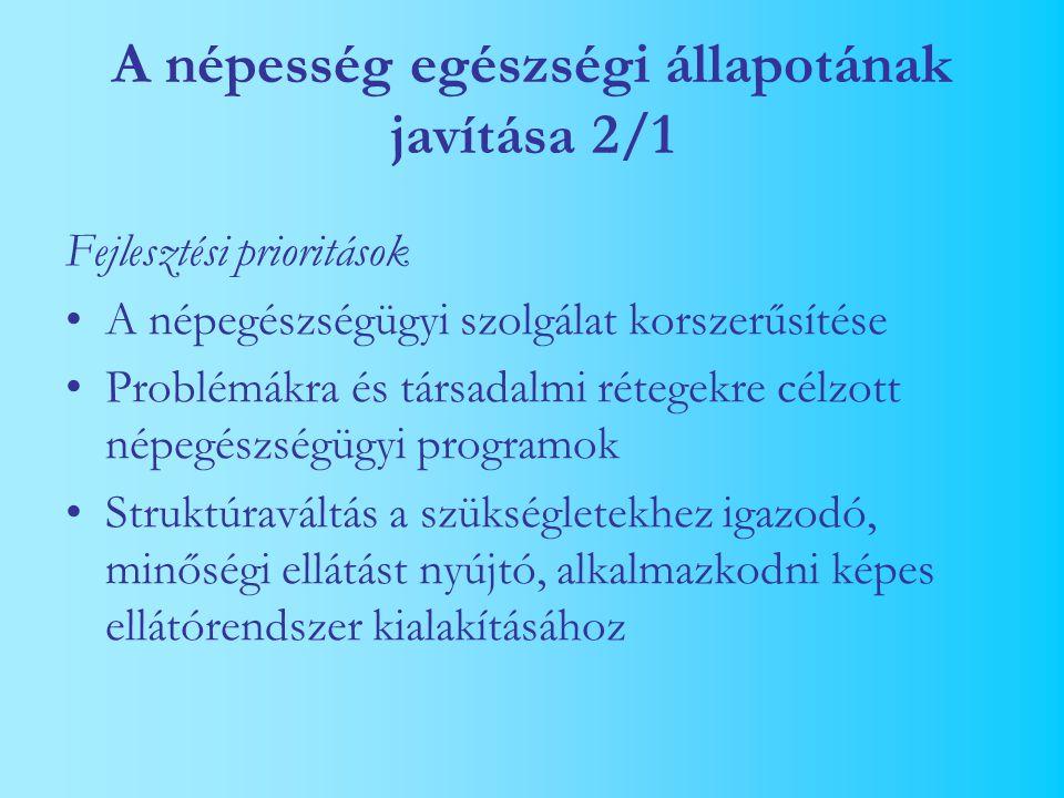 A népesség egészségi állapotának javítása 2/1 Fejlesztési prioritások A népegészségügyi szolgálat korszerűsítése Problémákra és társadalmi rétegekre célzott népegészségügyi programok Struktúraváltás a szükségletekhez igazodó, minőségi ellátást nyújtó, alkalmazkodni képes ellátórendszer kialakításához