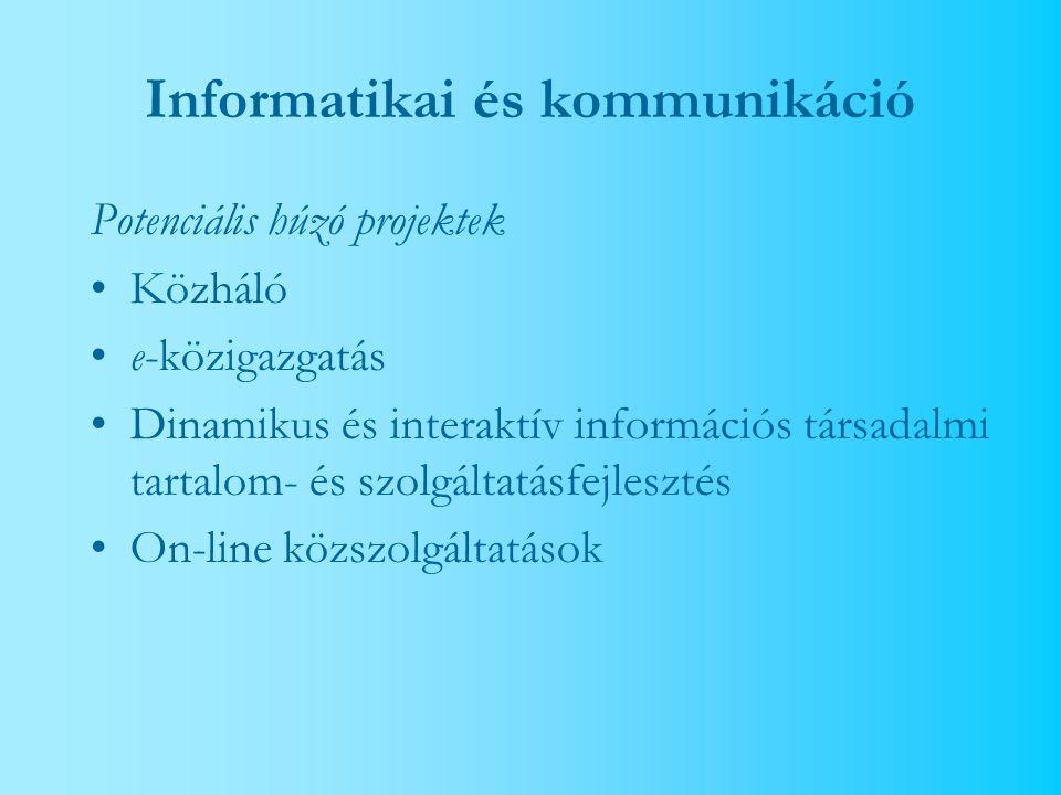 Informatikai és kommunikáció Potenciális húzó projektek Közháló e-közigazgatás Dinamikus és interaktív információs társadalmi tartalom- és szolgáltatásfejlesztés On-line közszolgáltatások