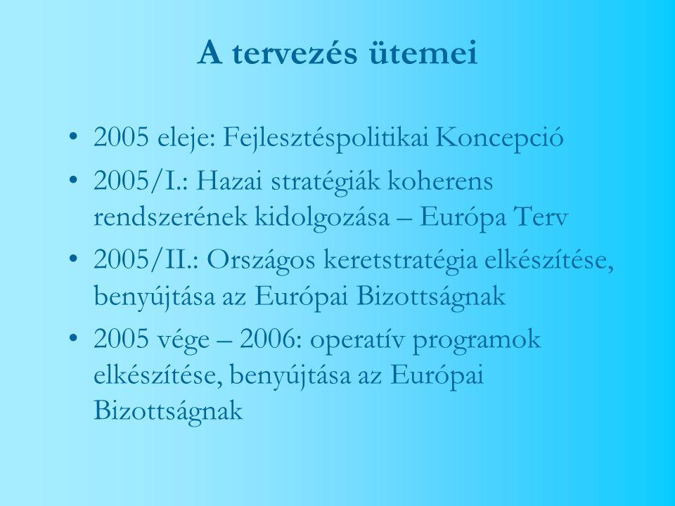 A tervezés ütemei 2005 eleje: Fejlesztéspolitikai Koncepció 2005/I.: Hazai stratégiák koherens rendszerének kidolgozása – Európa Terv 2005/II.: Országos keretstratégia elkészítése, benyújtása az Európai Bizottságnak 2005 vége – 2006: operatív programok elkészítése, benyújtása az Európai Bizottságnak