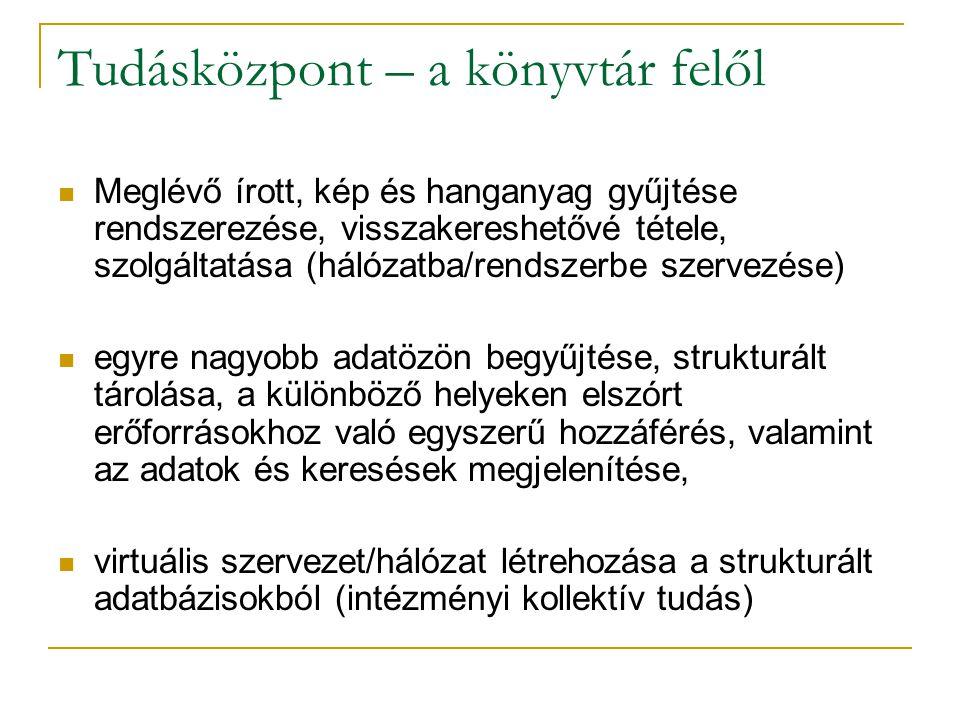 MATARKAMATARKA – alapító tagság - 2002 Feldolgozott folyóiratok Iskolakultúra Könyvtári figyelő Pedagógusképzés Új pedagógiai Szemle Vasi szemle