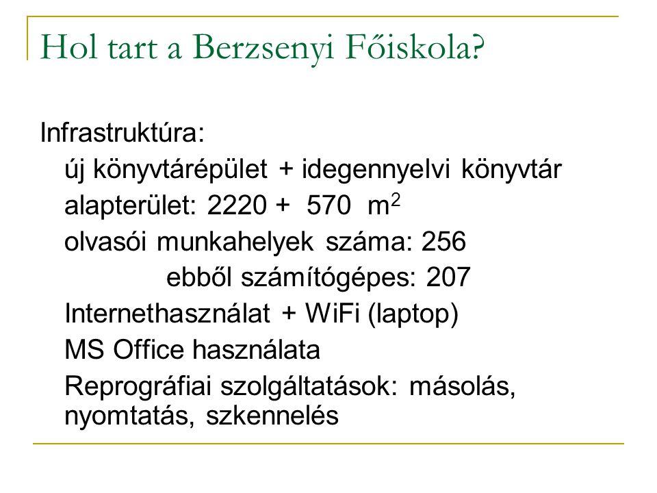 Hol tart a Berzsenyi Főiskola.