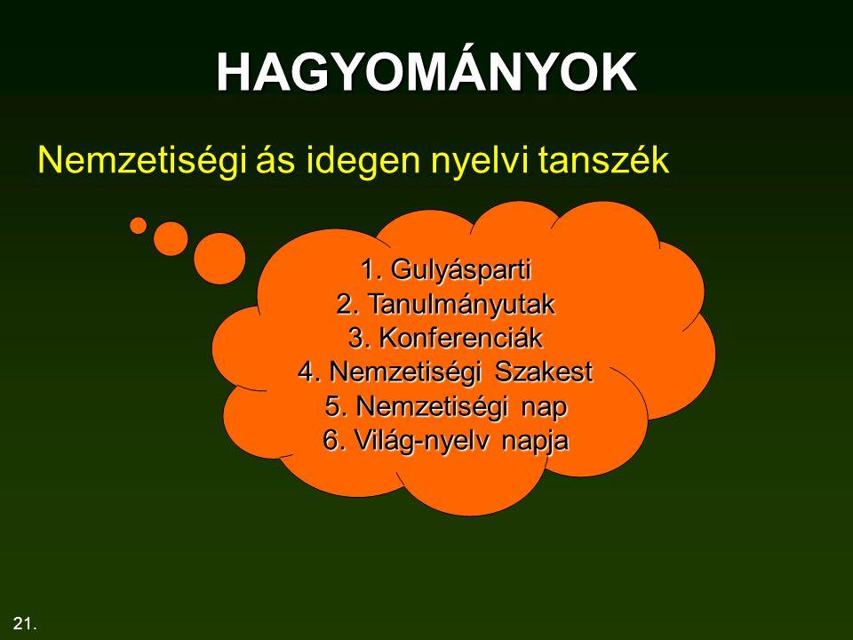 21.HAGYOMÁNYOK Nemzetiségi ás idegen nyelvi tanszék 1.