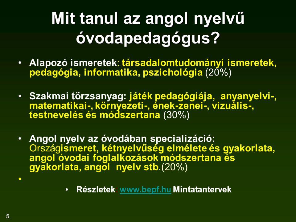 36. Köszönöm figyelmüket! Részletek: www.bepf.hu www.bepf.hu