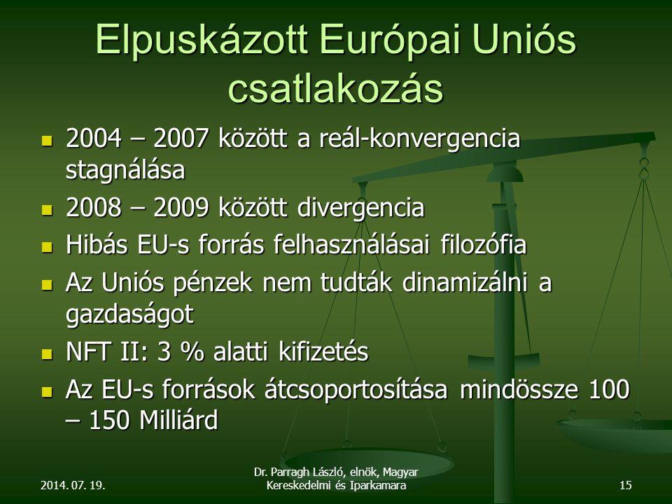 Elpuskázott Európai Uniós csatlakozás 2004 – 2007 között a reál-konvergencia stagnálása 2004 – 2007 között a reál-konvergencia stagnálása 2008 – 2009