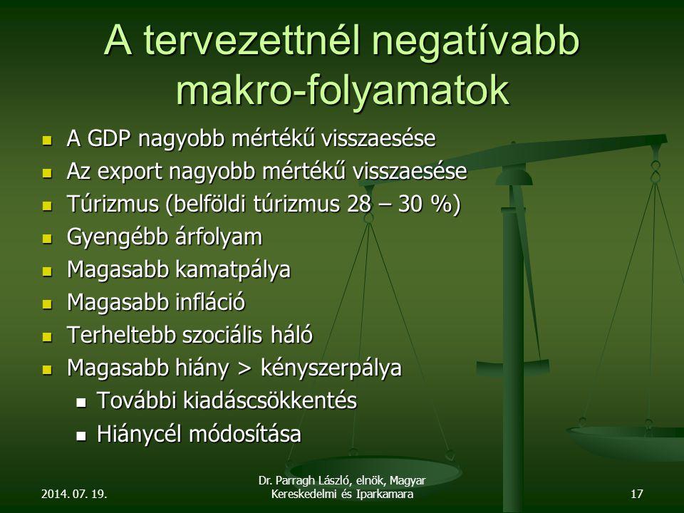 A tervezettnél negatívabb makro-folyamatok A GDP nagyobb mértékű visszaesése A GDP nagyobb mértékű visszaesése Az export nagyobb mértékű visszaesése A