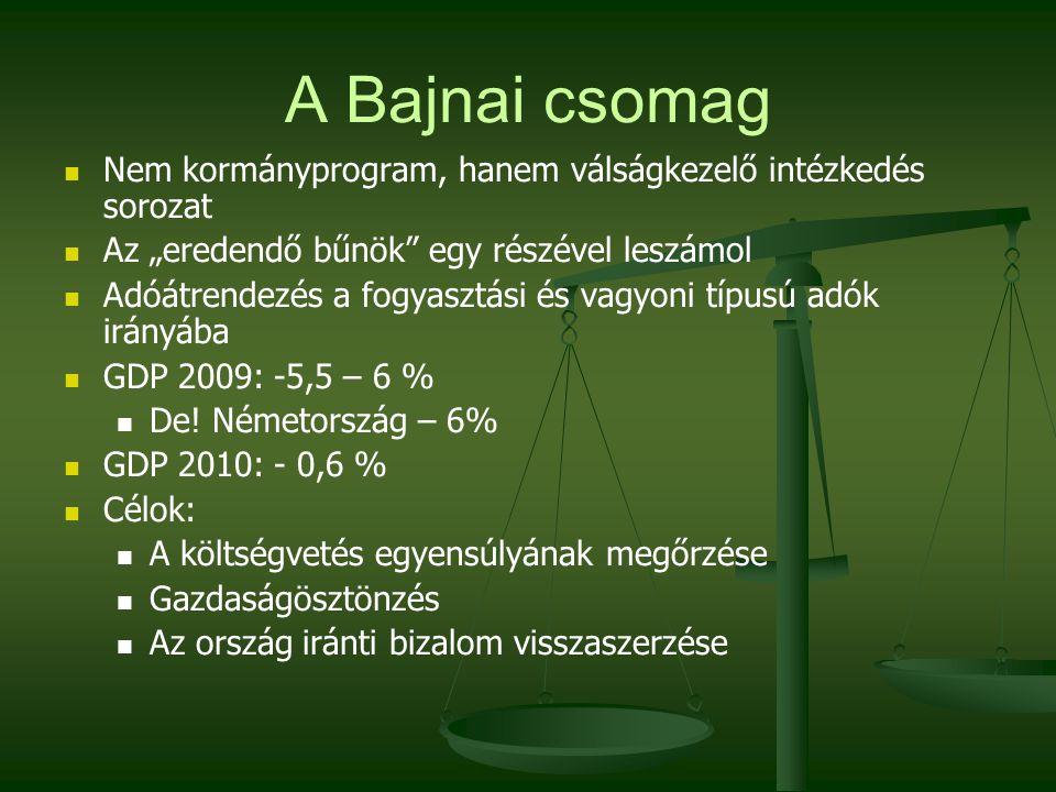 """A Bajnai csomag Nem kormányprogram, hanem válságkezelő intézkedés sorozat Az """"eredendő bűnök egy részével leszámol Adóátrendezés a fogyasztási és vagyoni típusú adók irányába GDP 2009: -5,5 – 6 % De."""