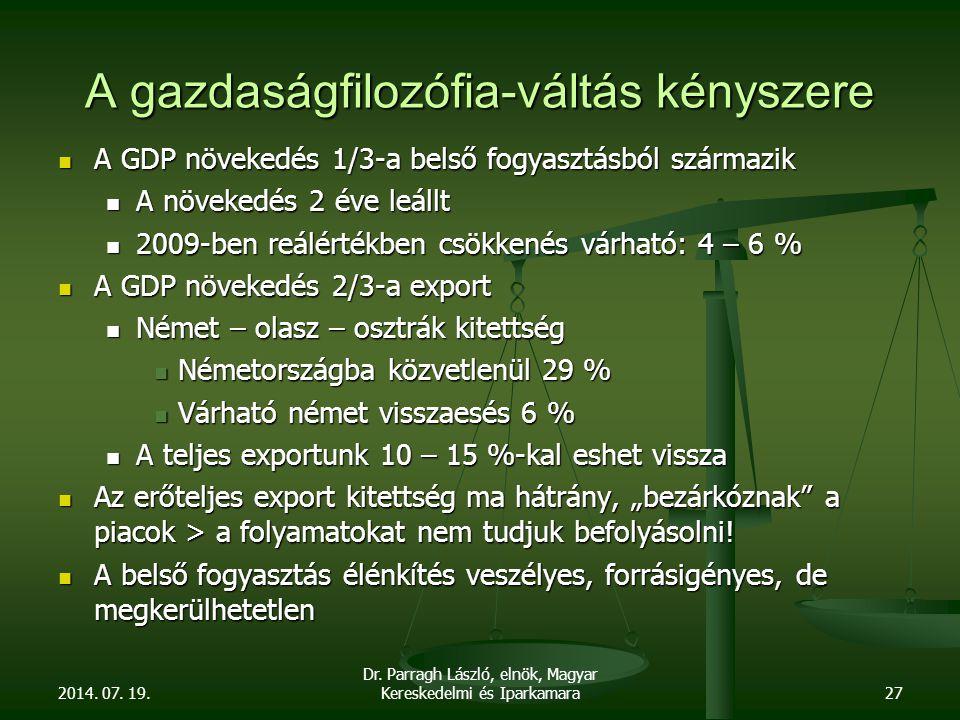 A gazdaságfilozófia-váltás kényszere A GDP növekedés 1/3-a belső fogyasztásból származik A GDP növekedés 1/3-a belső fogyasztásból származik A növeked