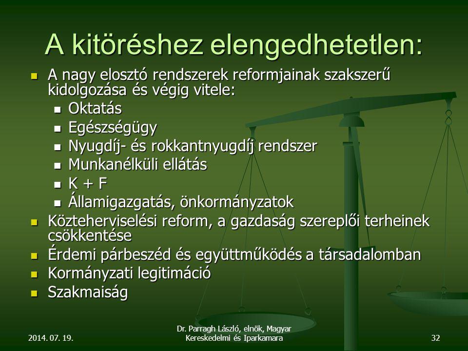 2014. 07. 19. Dr. Parragh László, elnök, Magyar Kereskedelmi és Iparkamara32 A kitöréshez elengedhetetlen: A nagy elosztó rendszerek reformjainak szak